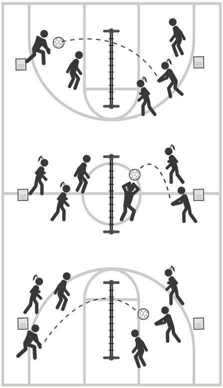 36 best images about Physical Education - TGfU on Pinterest
