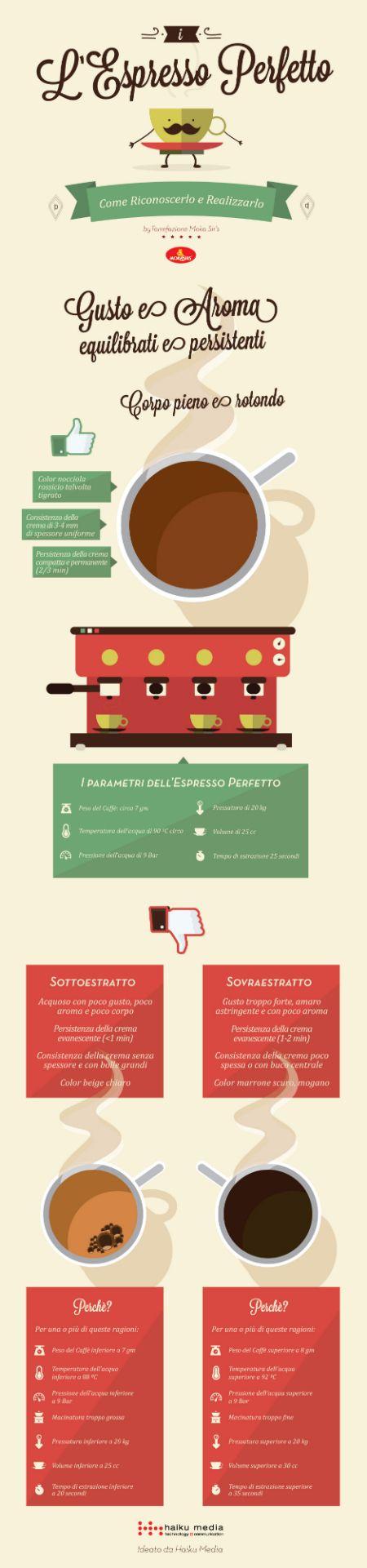 L'espresso perfetto http://www.b-eat.it/blog/digital/mokasirs-e-le-infografiche-da-sorseggiare-col-caffe
