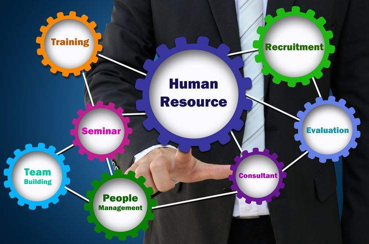 Human Resource Workspace -  For HR colleagues to share best practices and expertise in building talents across group.