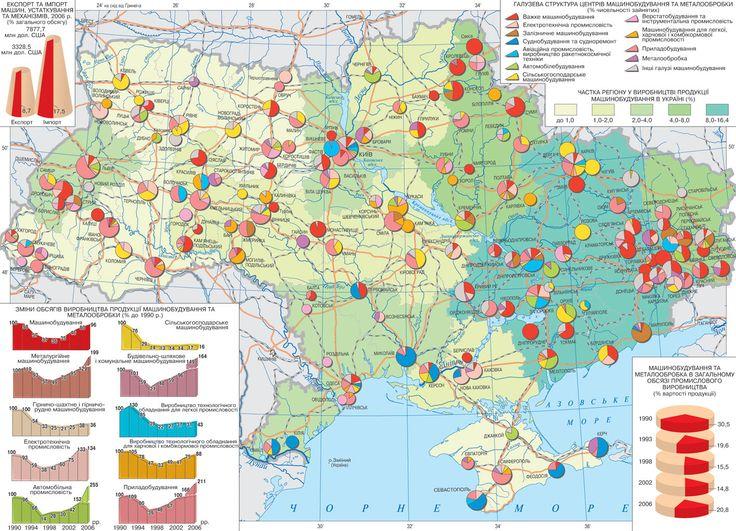 Машиностроение и металлообработка украины-урок географии в 9 классе