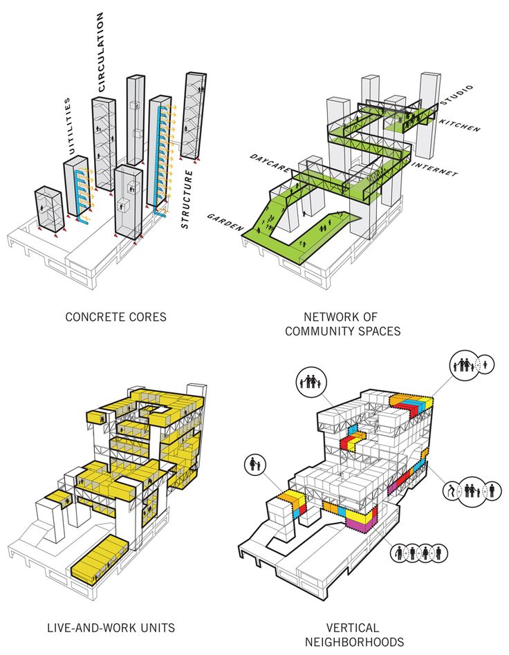 Best Architectural Design Process Images On Pinterest