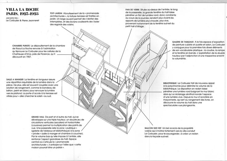 Villa La Roche -Le Corbusier/Pierre Jeanneret- Paris 16ème. | Flickr - Photo Sharing!