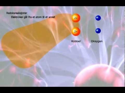 OZONLAGET Ozon er en gass som er konsentrert i stratosfæren. Utslipp fra jorda kan skape hull i ozonlaget, noe som kan slippe mer skadelig stråling ned til jordoverflata. BM: http://ndla.no/nb/node/28371?fag=7=30 NN: http://ndla.no/nn/node/28701?fag=7=186