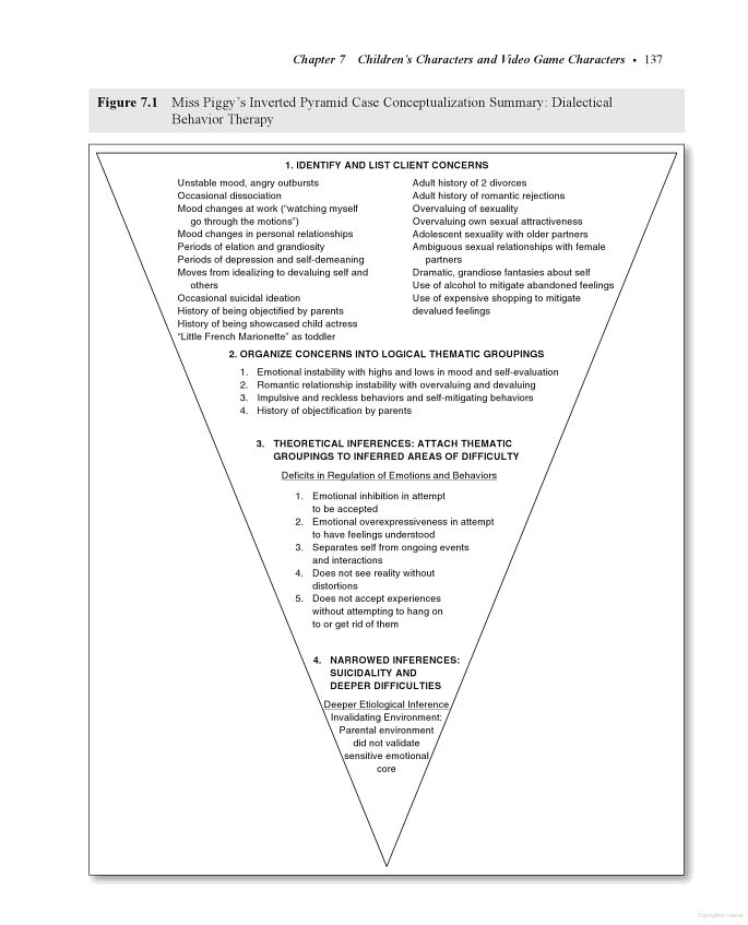 diagnosis and treatment planning in counseling essay Treatment plan problem/symptoms: the presenting problem is the focus of treatment and the mental health diagnosis should be based upon this each client presents with unique nuances as to how a problem behaviorally reveals itself it is important to identify and list the symptoms of the problem in a way that would justify the dsm diagnosis.