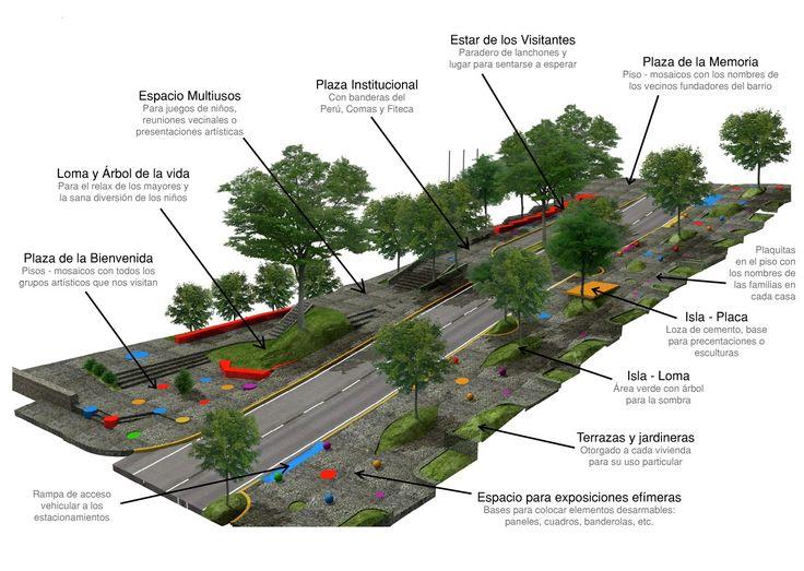 Galería de Arquitectura en comunidad: FITECA y la creación de los Barrios Culturales de La Balanza en Lima - 11