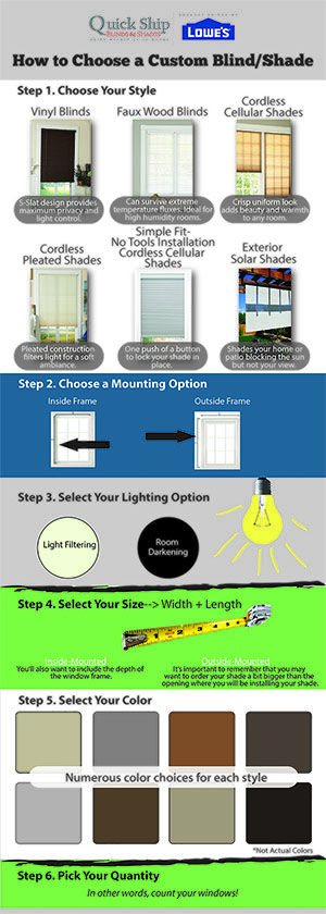 Need new blinds but don't know where to start? Follow this step by step guide for buying the perfect blinds the first time.