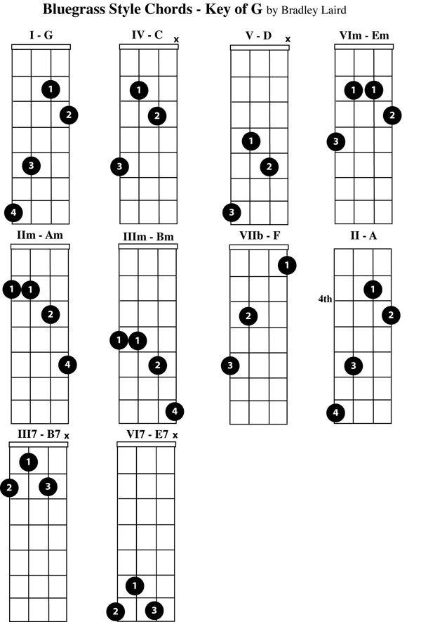 11 best mandolin images on pinterest