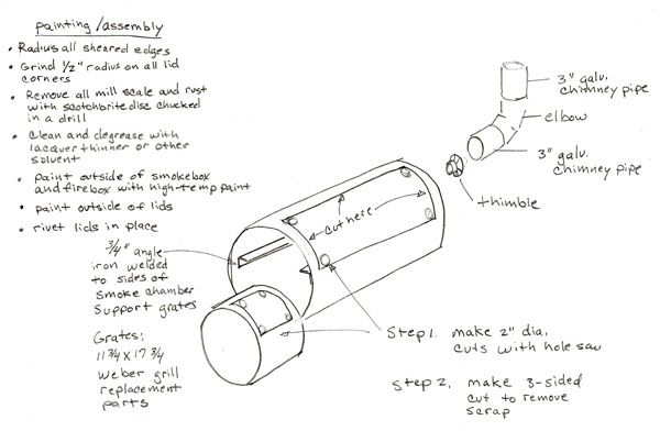 Build+A+Backyard+Smoker:+Pictures,+Diagrams+and+Video  - PopularMechanics.com