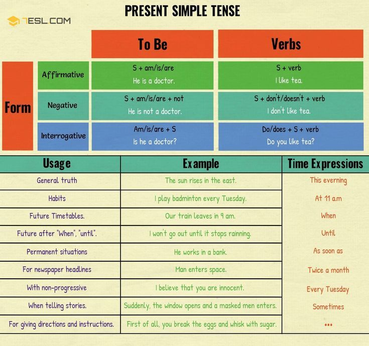 present simple tense simple present definition rules