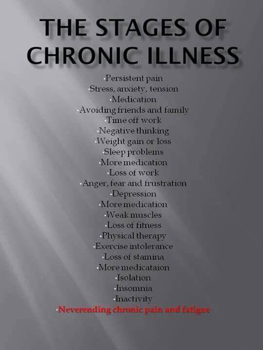 0be5e31253cde8428abc5b45eac1009d chronic illness chronic pain 512 best trigeminal neuralgia images on pinterest chronic pain,Memes About Chronic Pain