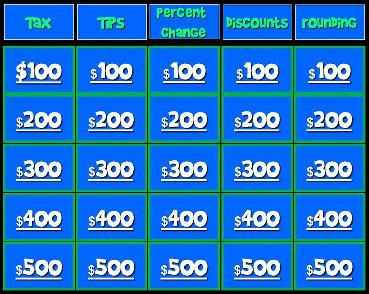 105 best Tutoring math images on Pinterest High school maths - sample jeopardy powerpoint