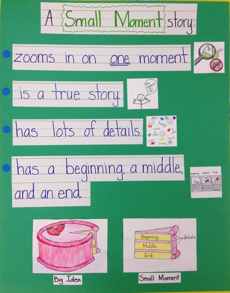 Writing Workshop - Small Moment Anchor Chart