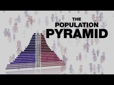 Why is Rwanda's population skyrocketing, while Japan's population is declining? What does this tell us about these countries' pasts (and futures)?