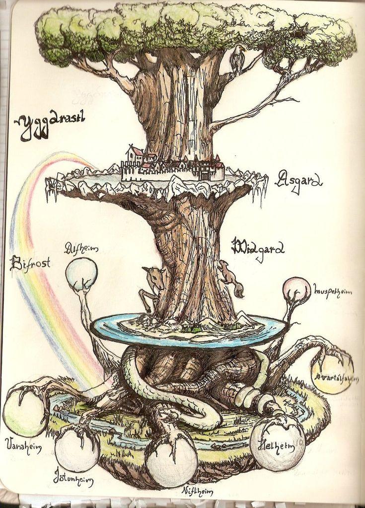 Gudernes hjemverden blev kaldt Asgård.  Aserne (norrønt: áss el. ǫ́ss) (plur. æsir, femin. ásynja) var den dominerende gudeslægt i den nordiske mytologi.   Ordet as stammer fra oldnordisk áss, der igen har den protogermanske rod *ansuz. Dette ord, mener sprogforskere har udviklet sig fra den protoindoeuropæiske form ansu-, og er beslægtet med det oldindiske asura og avestiske ahura, der begge er beslægtet med Indo-iranisk *ásura, med roden *n̥su-  I modsætning til ordet gud (oldnordisk goð)…