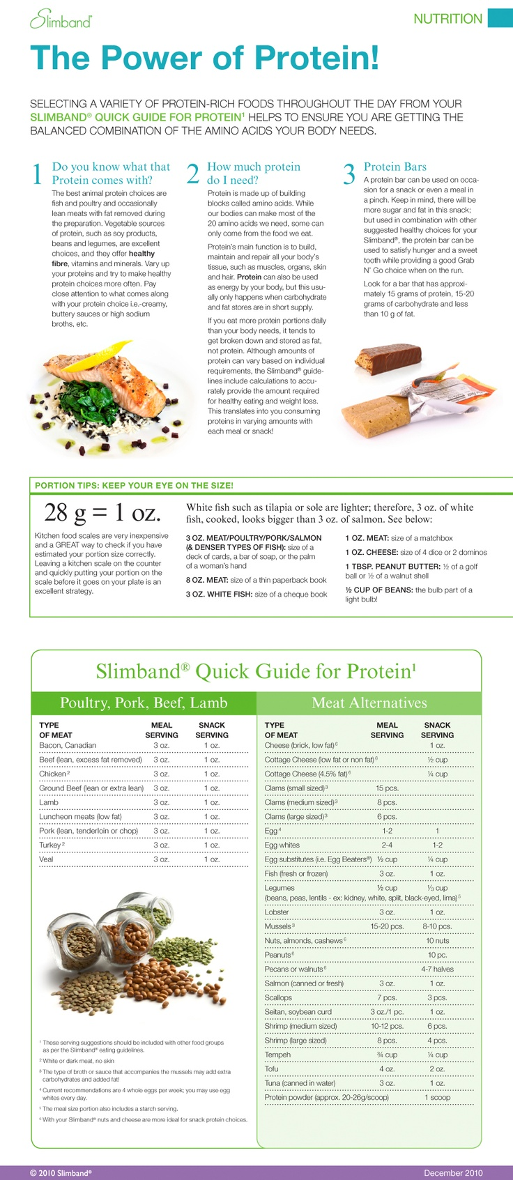 #Slimband The Power of #Protein! - Get more  helpful #Slimband #Handouts at http://slimband.com/tools-and-resources