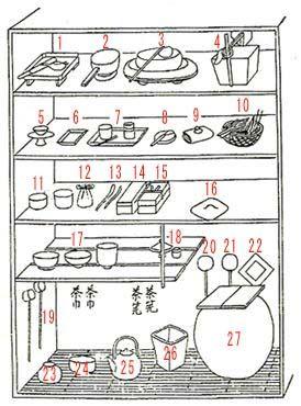 【茶道具】水屋棚と道具の置き位置