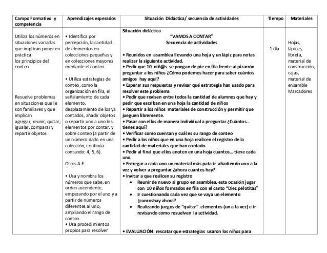 Campo Formativo y competencia Aprendizajes esperados Situación Didáctica/ secuencia de actividades Tiempo Materiales Utili...