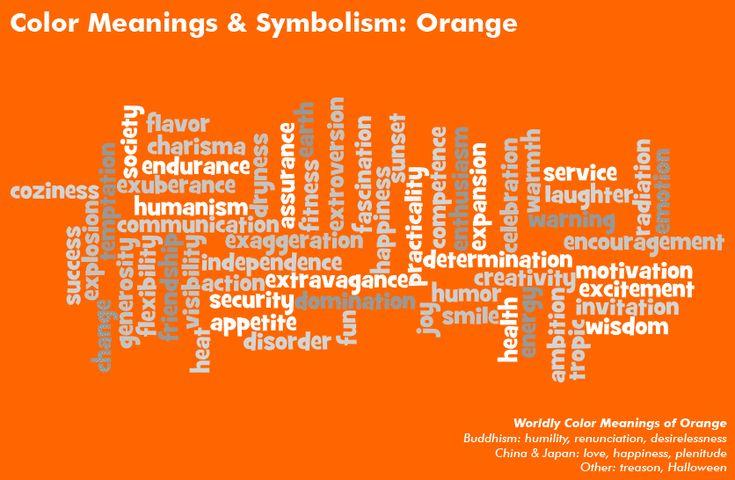 Color Meanings & Symbolism Chart – ORANGE