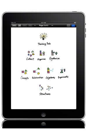 Inkflow: The Visual Thinking App for iPad, iPhone, and iPod Touch - via http://bit.ly/epinner