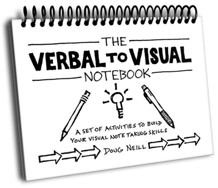 An Introduction To Visual Note-Taking | The Verbal To Visual Classroom