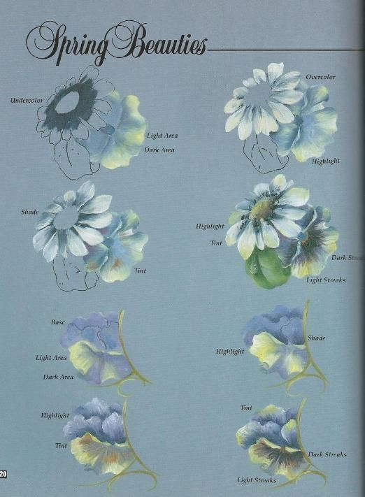 A daisy and pansy step sheet from Gretchen Cagle.