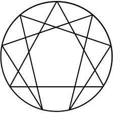 Lo que hay que entender es esto...sin un largo trabajo de interiorisacion y comprension solo hay circulo y lineas.