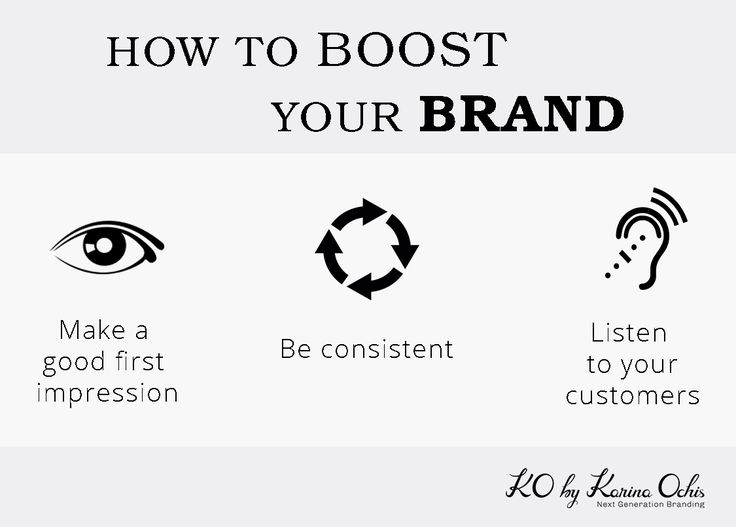 How to BOOST your Brand EP.1
