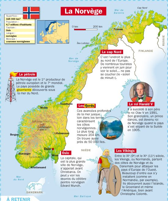 Fiche exposés : La Norvège