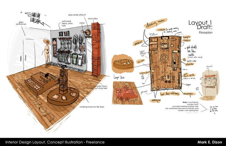 170 Best Images About Sketch In Design On Pinterest Sketching Sketchbooks And Furniture