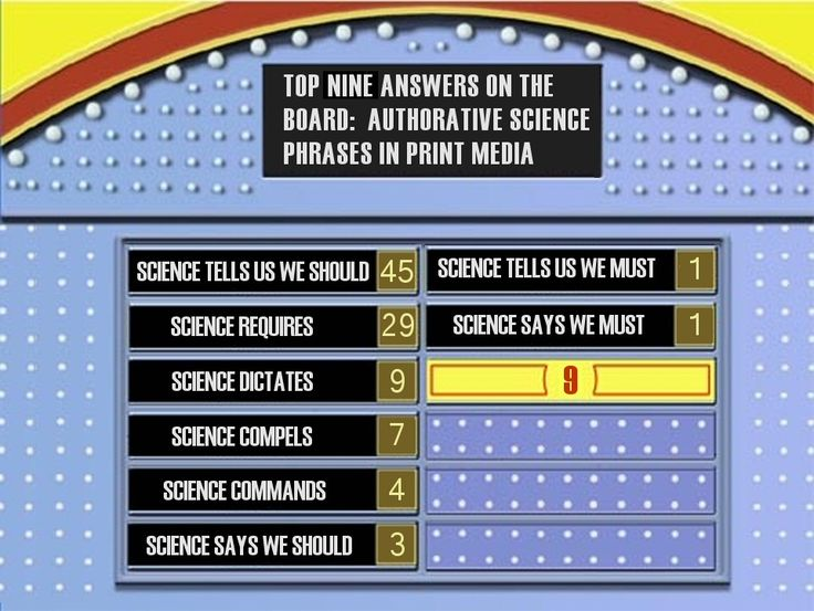 The 25+ Best Family Feud Board Game Ideas On Pinterest | Family