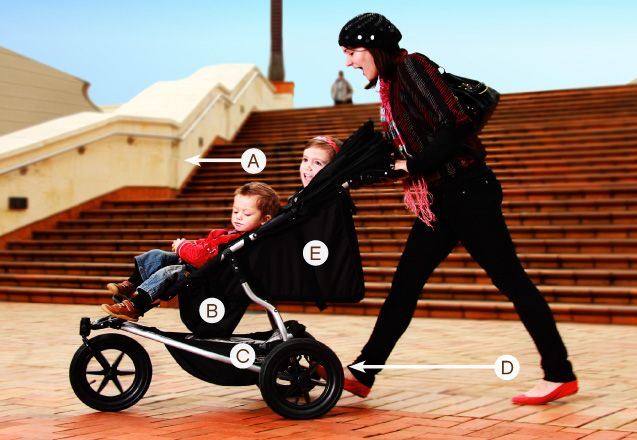 Maybe this is the answer I was looking for in a stroller...? I ...
