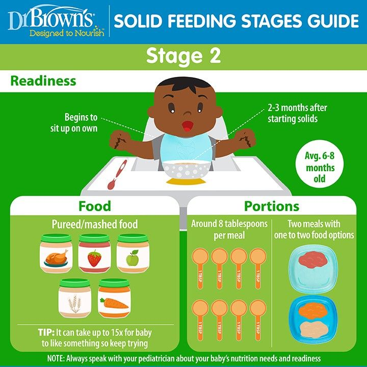 Solid Feeding Stages Guide For Babies 8 Month Old Baby Food Baby Month By Month 8 Month Old Baby