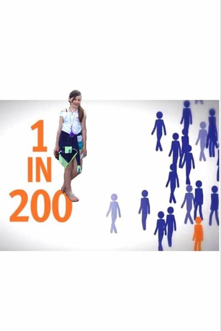 1 in 200 Americans are living with Crohn's and ulcerative colitis. ccfa team challenge take steps
