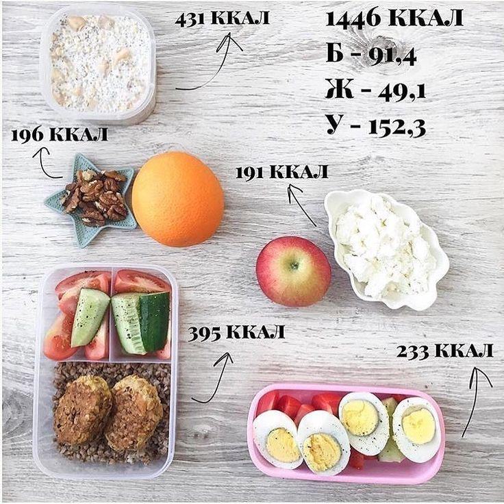 Пример Пп Для Похудения. Меню ПП на неделю для похудения. Таблица с рецептами из простых продуктов, примерный рацион питания на 1000, 1200, 1500 калорий в день