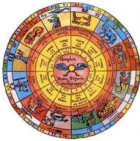 http://www.cafeastrology.com/articles/howtoobtainchart.html   Understanding Birth Charts