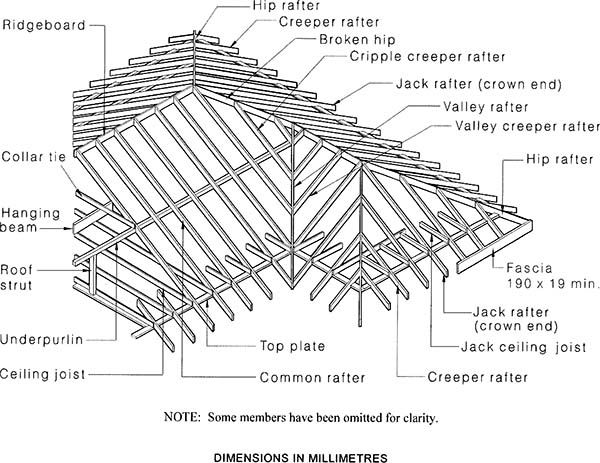 figure 2 3 hip and valley roof construction structural engineering pinterest construction. Black Bedroom Furniture Sets. Home Design Ideas