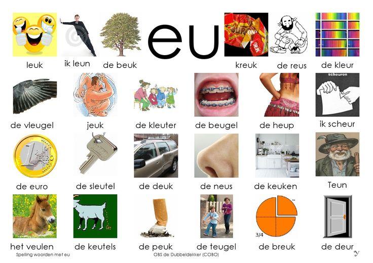 Afkijkplaat EU