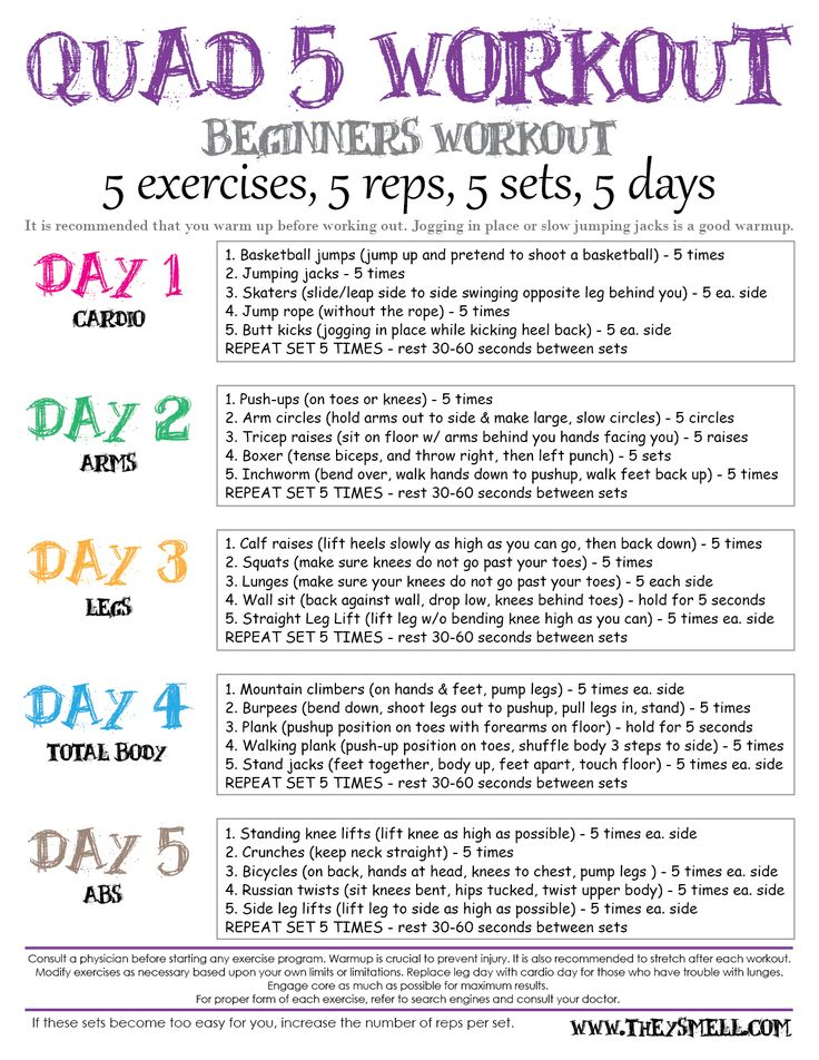 We all have to start somewhere workout plan for