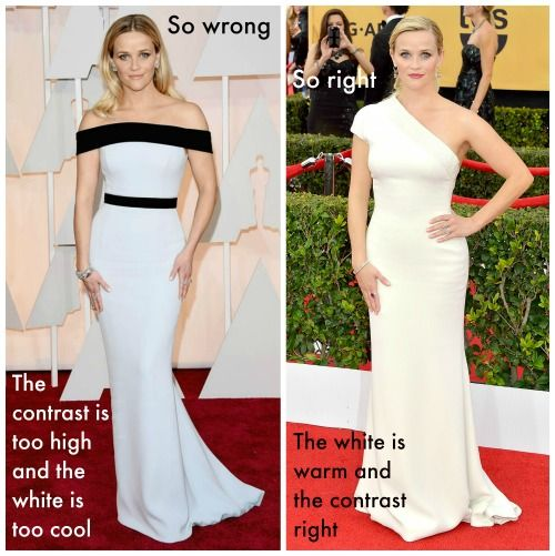 Reese Witherspoon - While a beautiful gown and beautiful woman, the black and bright white is a harsh value contrast for Reese's light summer coloring and the horizontal bands cuts her petite frame and widens her shoulders. The soft white dress better supports her coloring and the asymmetric neckline elongates her frame.