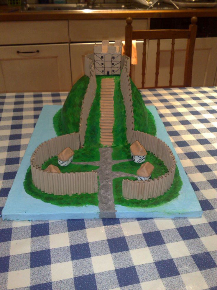 Kelsey 39 s motte and bailey model yr 7 front view cake for The bailey