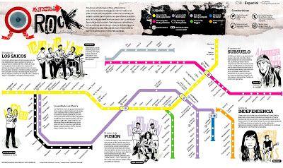 THEREMYN_4 - Blog oficial. Noticias, musica, prensa, conciertos.: Theremyn_4 en infografía sobre música peruana.