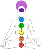 Chakra's met kleuren van de regenboog zoals deze in het moderne westen bekendstaan.