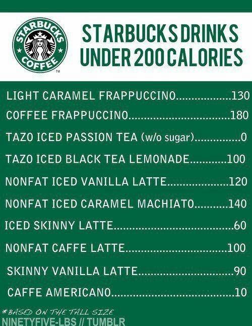Best diet options at starbucks