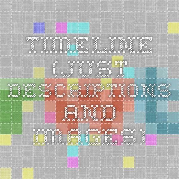 Timeline (just descriptions and images)
