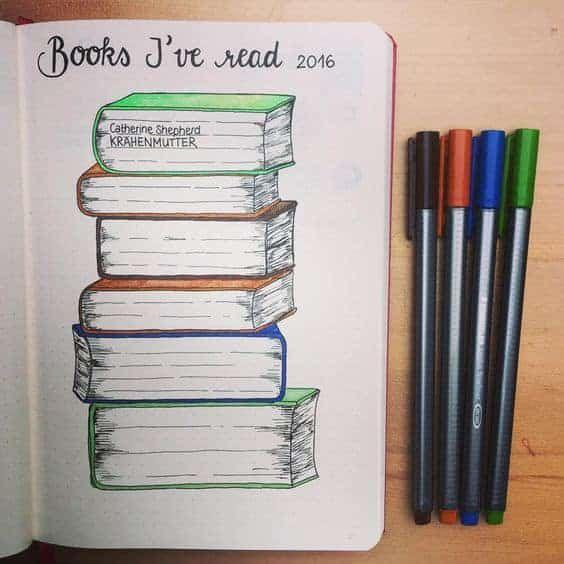So starten Sie ein Bullet Journal – Plus-Beispiele für den Einstieg