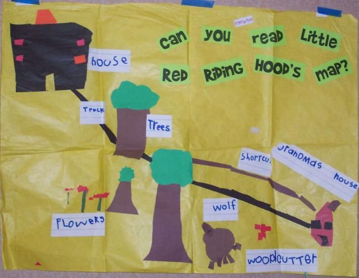 Story map for retelling the story of Red Riding Hood