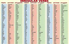 lista irregular verbs para imprimir - Buscar con Google