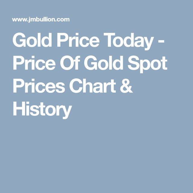 Gold Price Today - Price Of Gold Spot Prices Chart & History