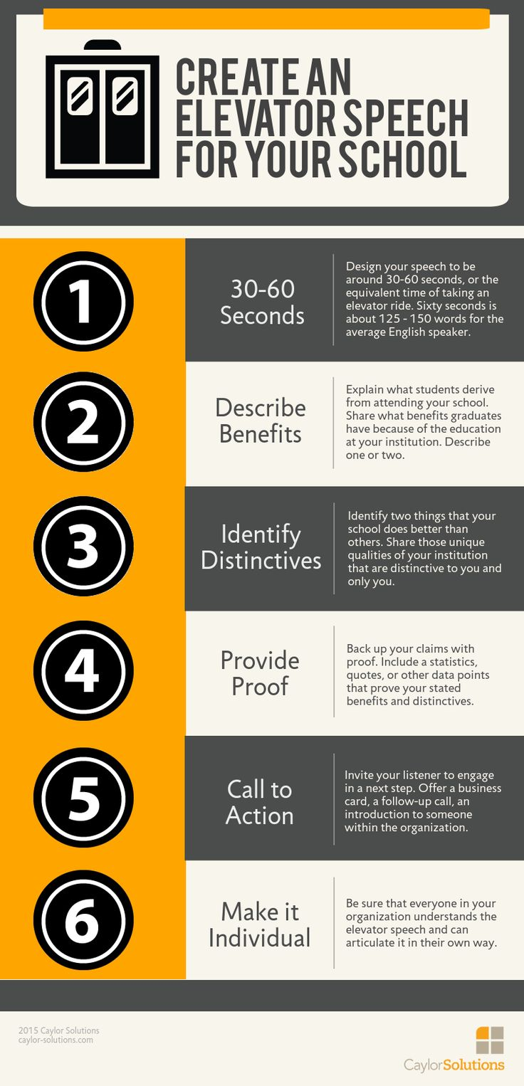 13 best Elevator Speech images on Pinterest   Elevator, Pitch and ...