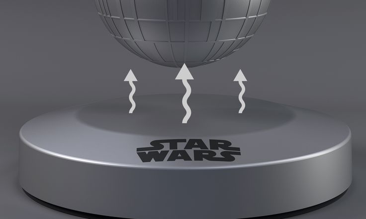 For the ultimate in out of this world, gravity defying sound - Plox presents the Levitating Star Wars Speaker. With sharp, clear sound and over 5 hours of continuous playback, this is a must have for any collector or Star Wars fan. Order today.